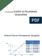 Hukum Supply Di Pelayanan Kesehatan