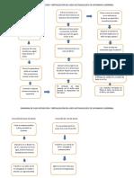DIAGRAMA DE FLUJO ACIDO ACETILSALICILICO.docx