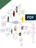 CORRIENTES_FILOSFICAS_DE_LA_EDAD_MODERNA.pdf