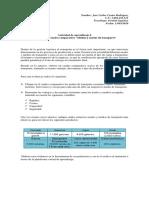 Actividad de Aprendizaje 6 Evidencia 1 Cuadro Comparativo Medios y Modos de Transporte