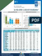 Centros Educativos Ano 2018