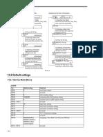 ir 2016 service mode.pdf