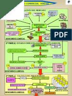 Ejemplo Diagrama de Flujo Proceso Bienes_equipo