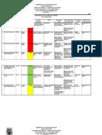 Register Risiko Dan Matrix Grading