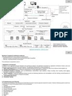 SAR_TX.pdf
