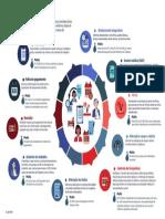 Infografico_multas_esocial