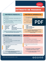 b1-f2_contraste_de_pasados.pdf
