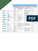 AUTO_DA_BARCA_DO_INFERNO_quadro_sintese_manual_pagina_140.docx