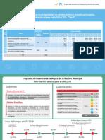 Infografias_Metas a cumplir PI 2019