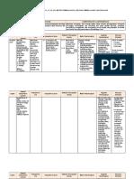 Matematika 7 (1) indikator.pdf