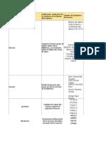 Anexo 1 Fase 2 - Analisis John Acosta