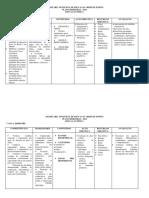 Educacao Fisica Planejamento Pombal 2019.docx