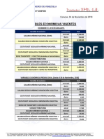 VARIANTES ECONOMICAS