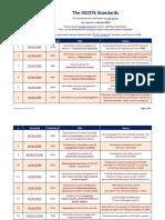 ISO27k Standards listing.docx