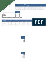 12_Practica calificada - Flujo de caja económico y financiero