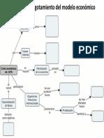 Agotamiento modelo económico.pptx