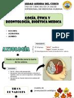 Axiología, Ética y Deontología, Bioética Medica