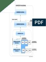 Estructura del Poder País.pdf