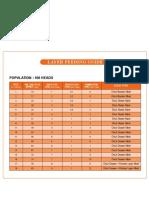 layer-feeding-guide-with-logo.pdf