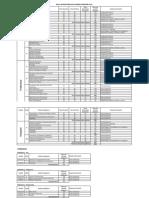 1034_1578_malla_curricular INGENIERÍA CIVIL (18Nov2016).pdf