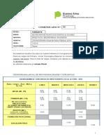 Cronograma Anual 2019- SAD Quilmes