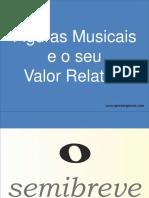 Figuras_Musicais_Valor_Relativo.ppsx