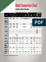 VESDA Model Comparison Chart