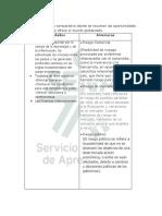 Actividad 1-Evidencia 2.docx
