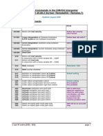 g_and_m_codes_eng.pdf
