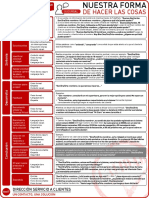 Protocolo CAC 2015