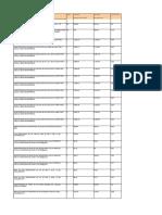 Lista de Precios INTERAGUA 06-02-2017
