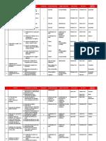Pat- 2017 formatos.docx