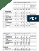 2011 Budget 1-2