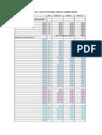Cronograma de Adquisicion de Insumos