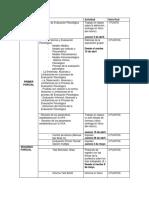 Contenidos SISTEMA Abril 2018 (1).docx