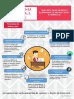 Infografía de Enseñanza Aprendizaje