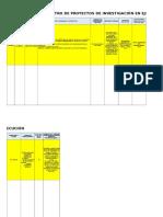 Registro de Proyectos - Modelos