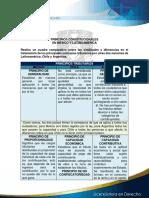 PRINCIPIOS TRIBUTARIOS DE LATINOAMERICA.docx
