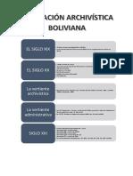 2 FLUJOGRAMA DE ARCHIVISTICA.docx