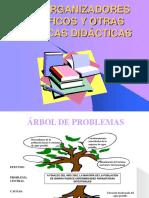 Proyecto Del Ecuador