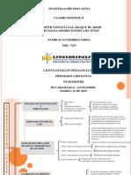 ACTIVIDAD 3_lady osorio _jennifer leal.pdf