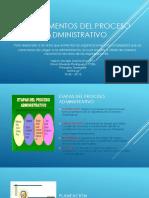 Diapositivas Fundamentos Del Proceso Administrativo.