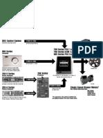 Hoffman Controls VFD Control