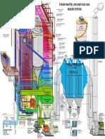 Air & Flue Gas Boiler