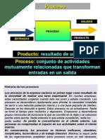 Clase Taller Procesos Diagramas Saul r0