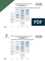 Plan Curricular 3 Lineas MAESII TESOEM