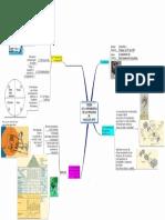 BPR_Reingenieria de Procesos de Negocio