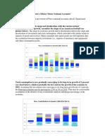 Peru National Accounts