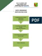 CARTA ORGANISASI GURUHEM 2018.docx