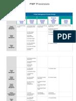 PMP Processes.docx